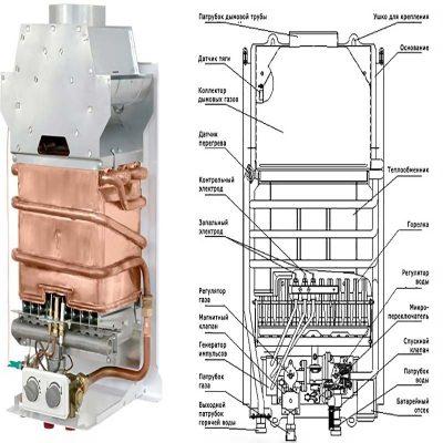 Газовый водонагреватель с резервуаром
