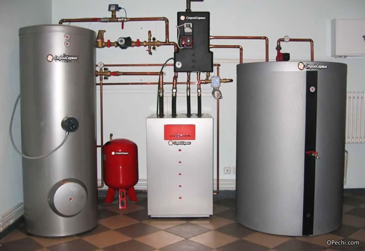 Тип установки электрического отопительного котла
