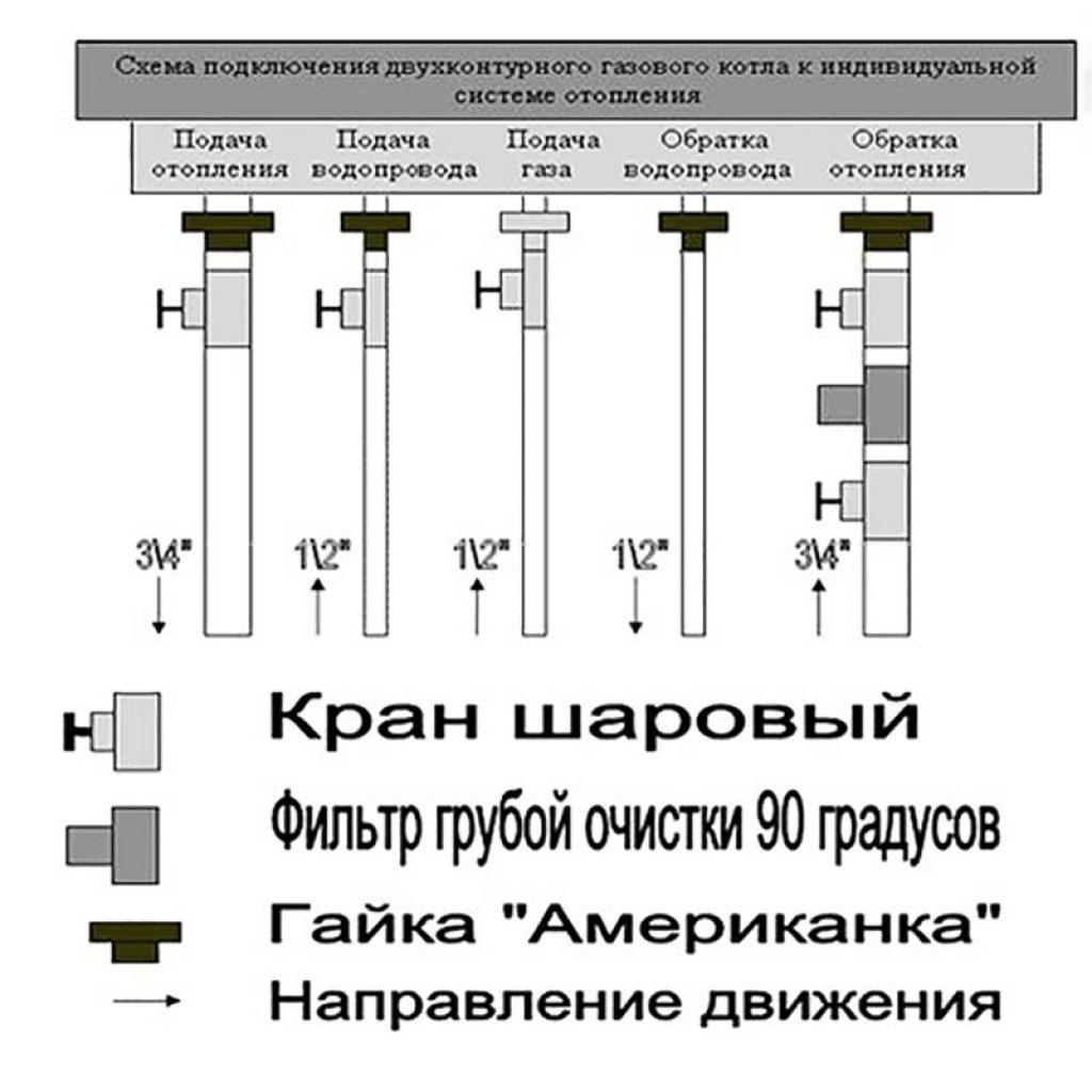 Схема обвязки двухконтурного котла с теплыми полами
