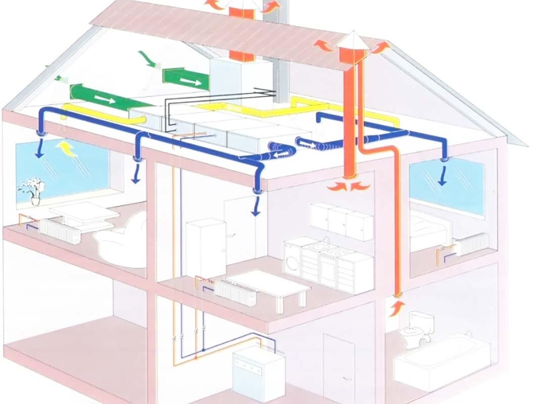 Проектирование искусственной вентиляции