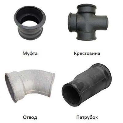ПВХ трубы для канализации, устройство, части