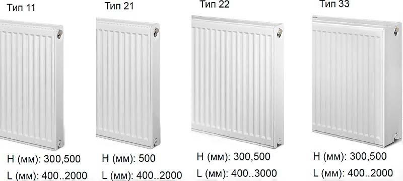 Типы панельных радиаторов с размерами