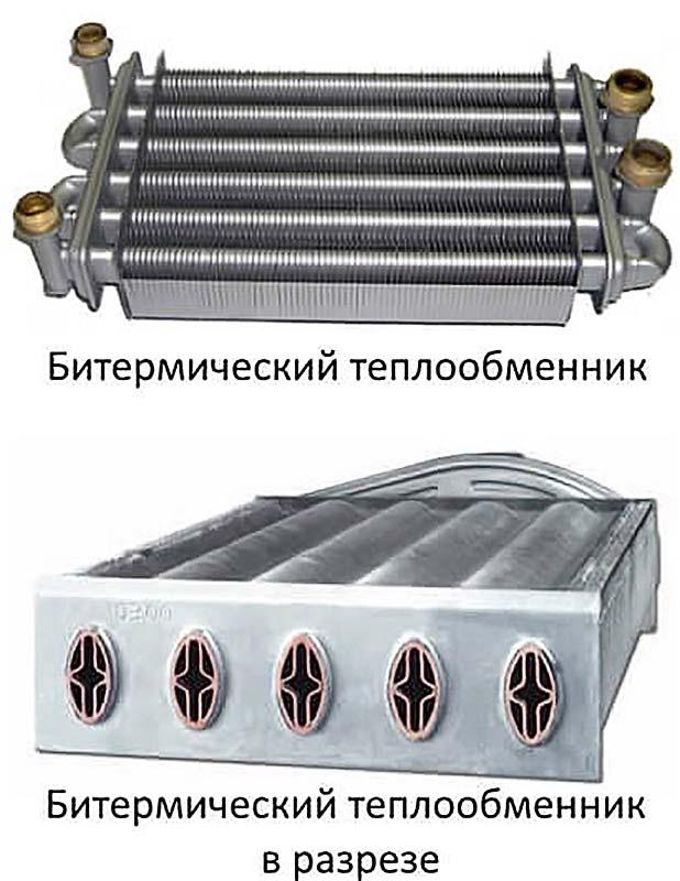 Битермический газовый котел