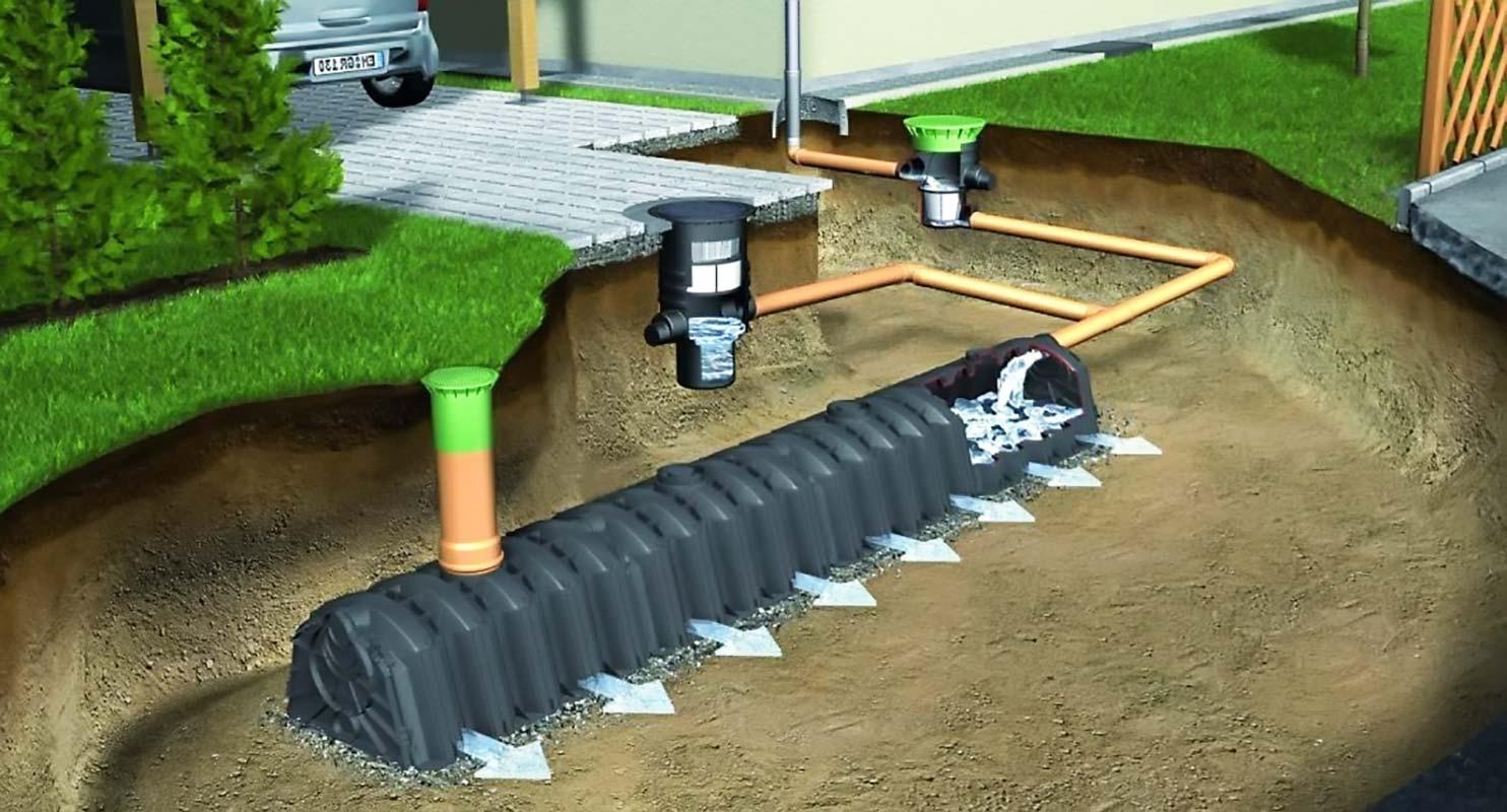 Трубы канализации в ливневой канализации