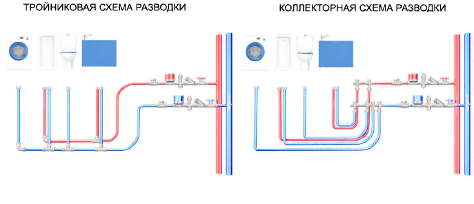 Разводка труб в квартире схема