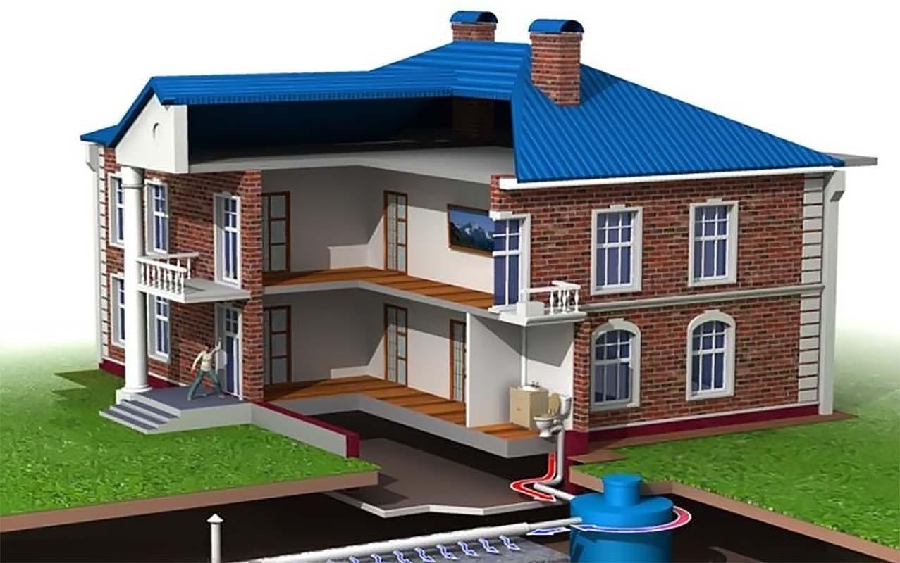 Проектирование канализации дома в разрезе