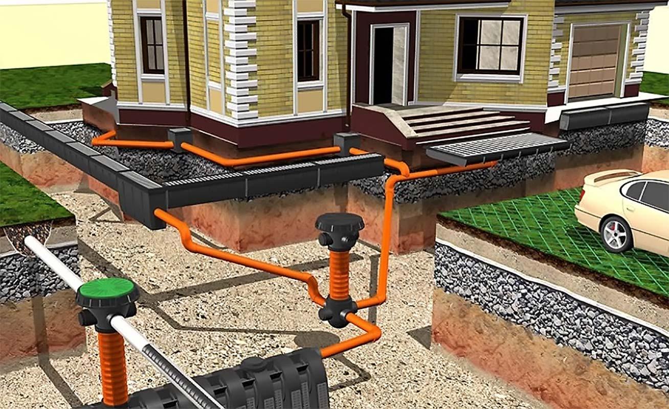 Проектирование наружной канализации дома