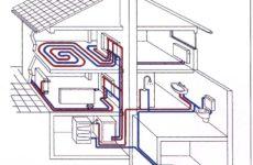 Осуществляем грамотное проектирование отопления