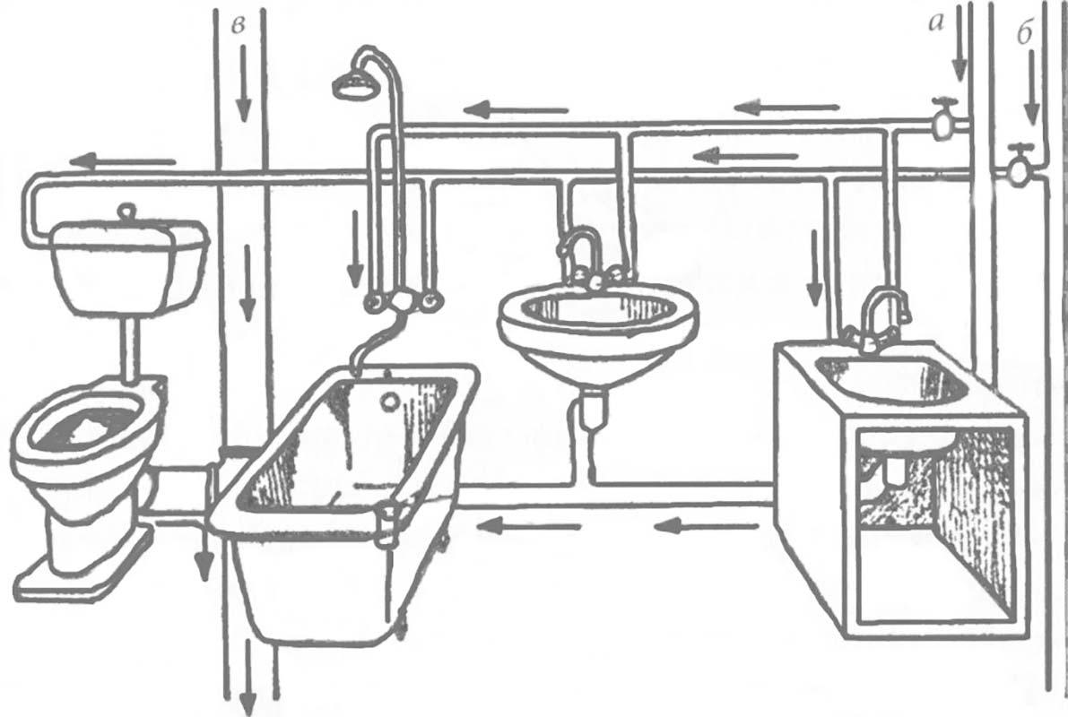 Проектирование внутренней разводки водопровода