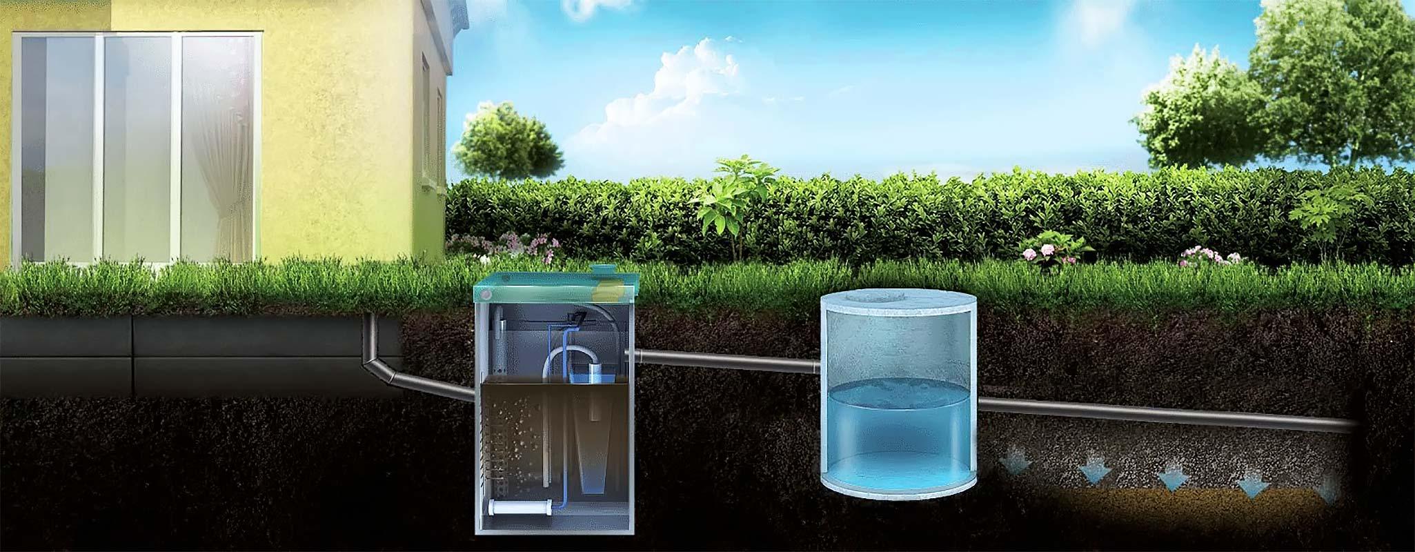 Септик принцип работы и отвод воды в почву