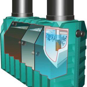 Плюсы и минусы септика танк