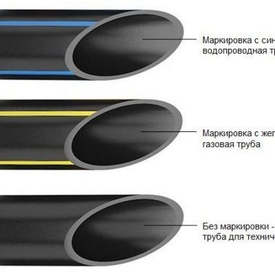 Какие трубы для ПНД водопровода выбрать